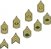 Army Ranks