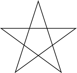 View All Pentagram : Pentacle Product Listings