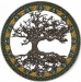 View The Tree of Life Product Showcase